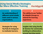 Using Social Media Strategies for More Effective Training
