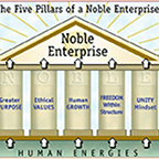 Noble Enterprise pillars illustration and part of handout infographic